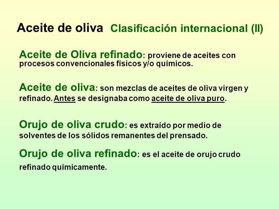Aceite de oliva Clasificación internacional (II) Orujo de oliva crudo : es extraído por medio de solventes de los sólidos remanentes del prensado. Oru