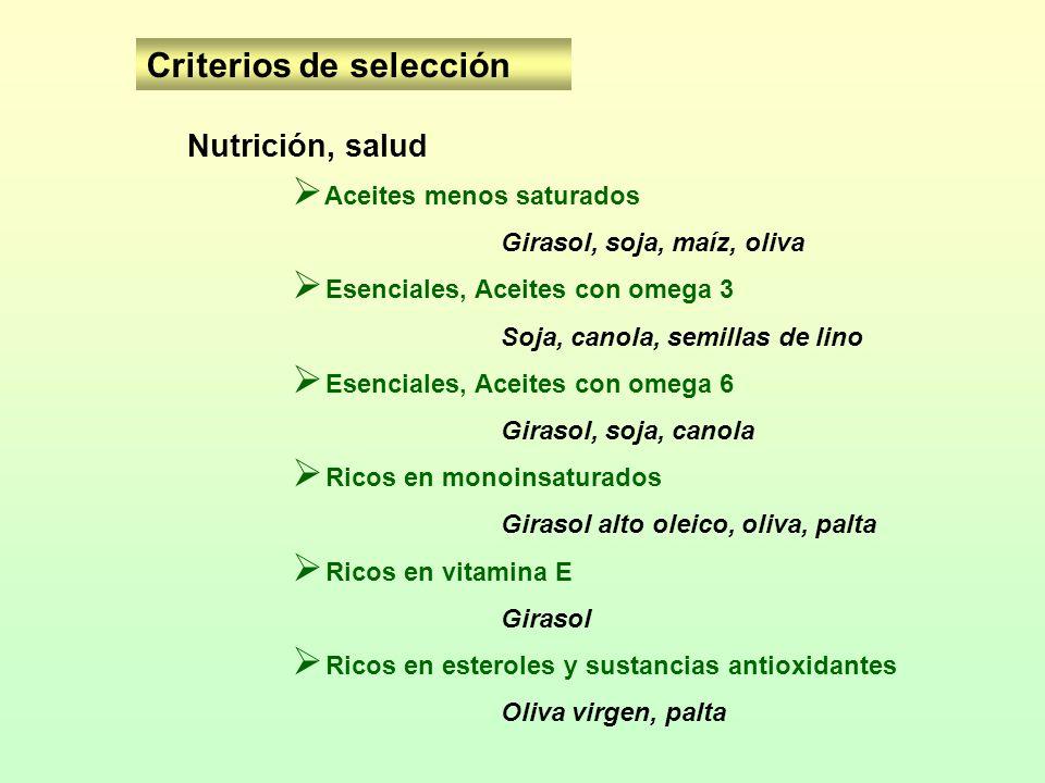 Nutrición, salud Aceites menos saturados Girasol, soja, maíz, oliva Esenciales, Aceites con omega 3 Soja, canola, semillas de lino Esenciales, Aceites