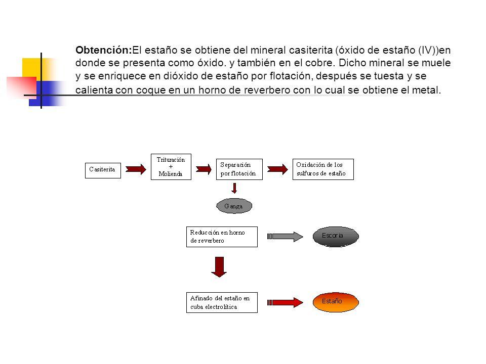Obtención:El estaño se obtiene del mineral casiterita (óxido de estaño (IV))en donde se presenta como óxido. y también en el cobre. Dicho mineral se m