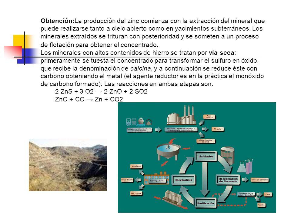 Obtención:La producción del zinc comienza con la extracción del mineral que puede realizarse tanto a cielo abierto como en yacimientos subterráneos. L
