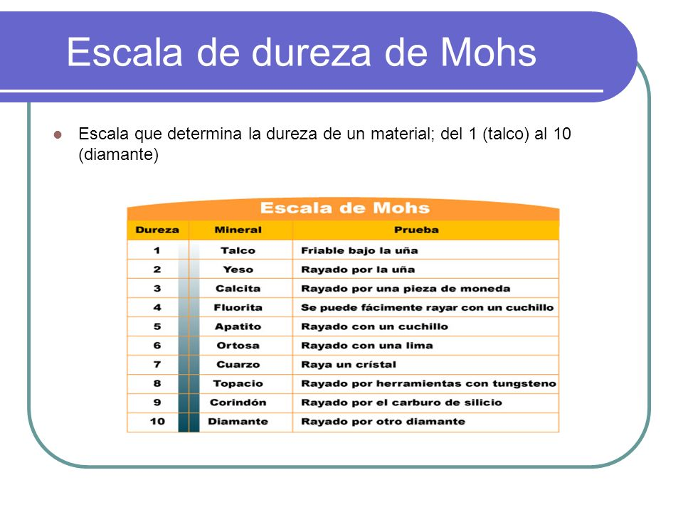 Escala de dureza de Mohs Escala que determina la dureza de un material; del 1 (talco) al 10 (diamante)