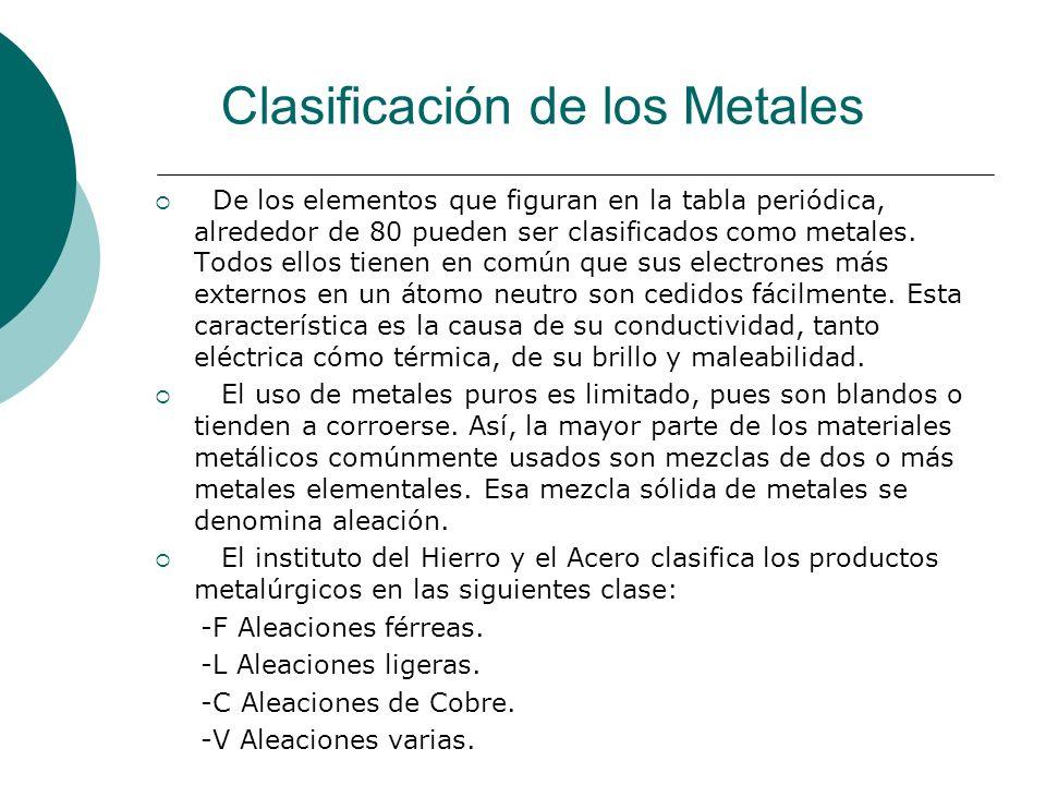 Clasificación de los Metales De los elementos que figuran en la tabla periódica, alrededor de 80 pueden ser clasificados como metales. Todos ellos tie