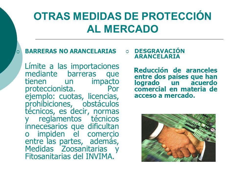 OTRAS MEDIDAS DE PROTECCIÓN AL MERCADO DESGRAVACIÓN ARANCELARIA Reducción de aranceles entre dos países que han logrado un acuerdo comercial en materi