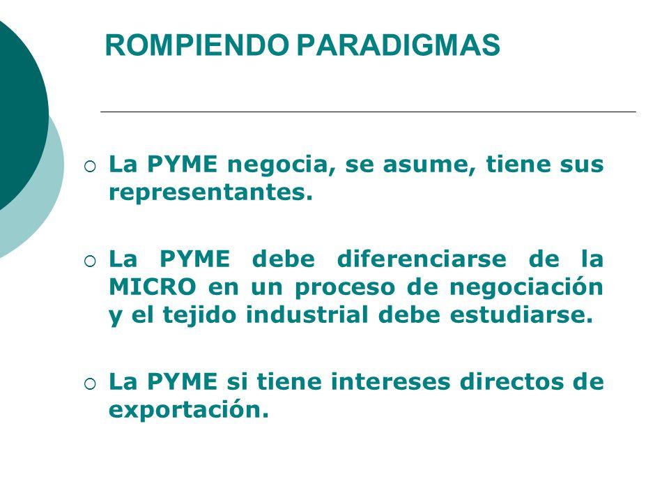 ROMPIENDO PARADIGMAS La PYME negocia, se asume, tiene sus representantes. La PYME debe diferenciarse de la MICRO en un proceso de negociación y el tej