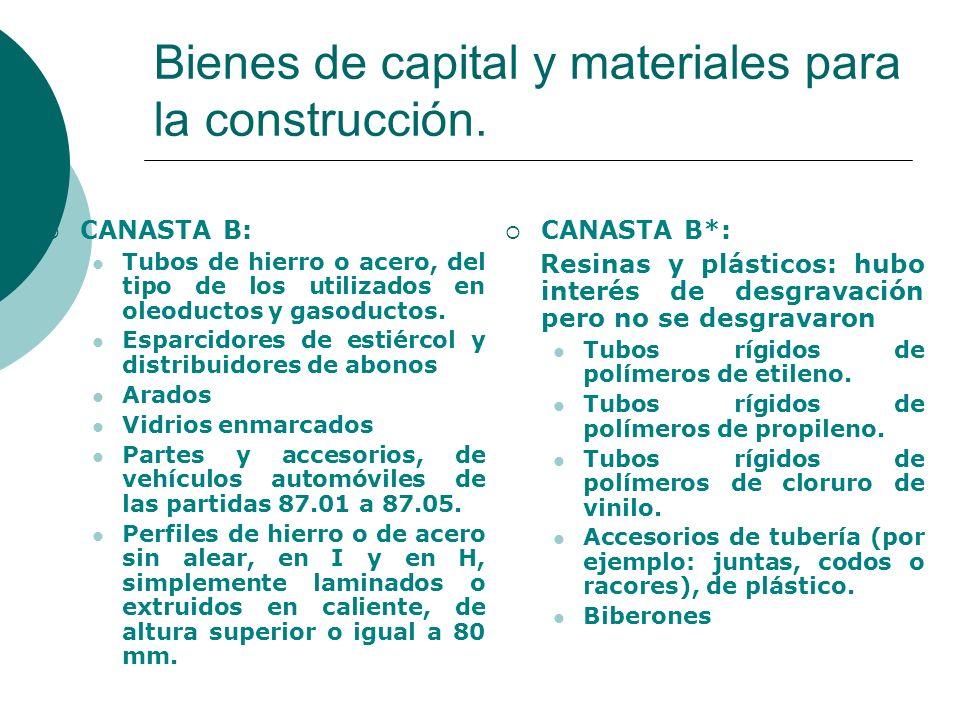 Bienes de capital y materiales para la construcción. CANASTA B: Tubos de hierro o acero, del tipo de los utilizados en oleoductos y gasoductos. Esparc