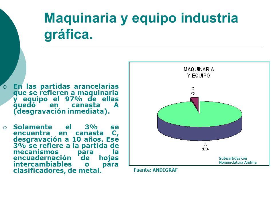 Maquinaria y equipo industria gráfica. En las partidas arancelarias que se refieren a maquinaria y equipo el 97% de ellas quedó en canasta A (desgrava