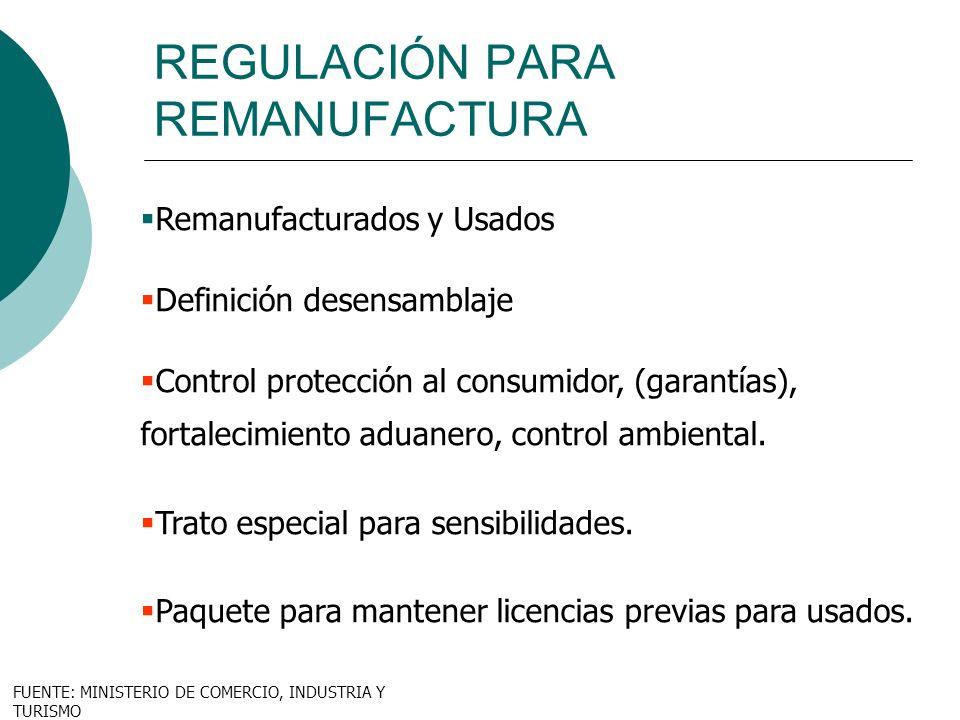 Remanufacturados y Usados Definición desensamblaje Control protección al consumidor, (garantías), fortalecimiento aduanero, control ambiental. Trato e
