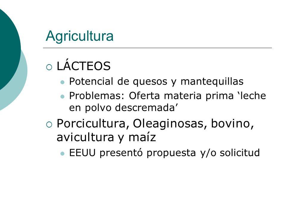 Agricultura LÁCTEOS Potencial de quesos y mantequillas Problemas: Oferta materia prima leche en polvo descremada Porcicultura, Oleaginosas, bovino, av