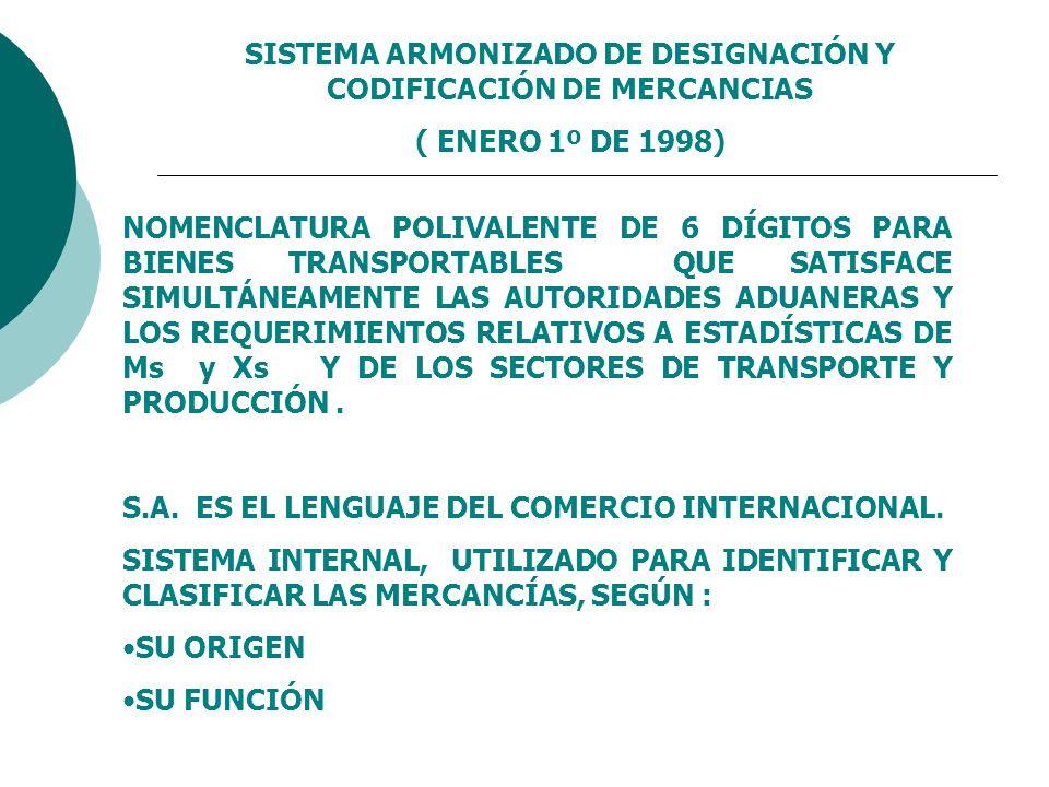 SISTEMA ARMONIZADO DE DESIGNACIÓN Y CODIFICACIÓN DE MERCANCIAS ( ENERO 1º DE 1998) NOMENCLATURA POLIVALENTE DE 6 DÍGITOS PARA BIENES TRANSPORTABLES QU