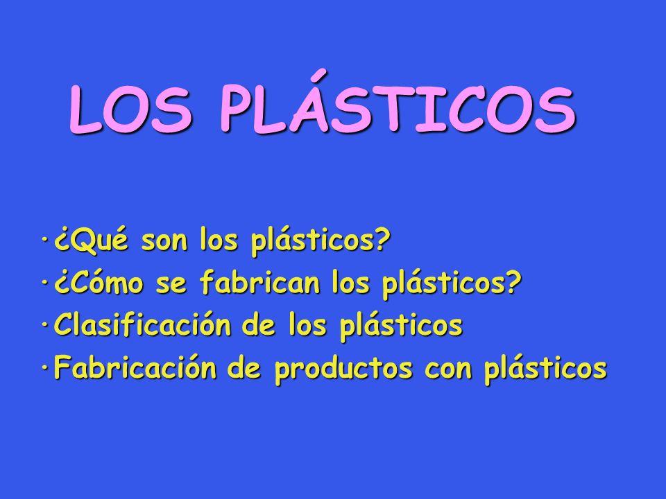 ¿Qué son los plásticos.
