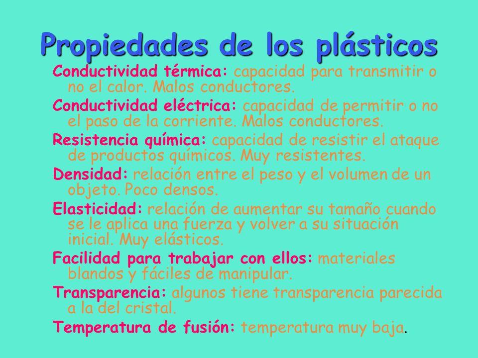 ¿Cómo se fabrican los plásticos.