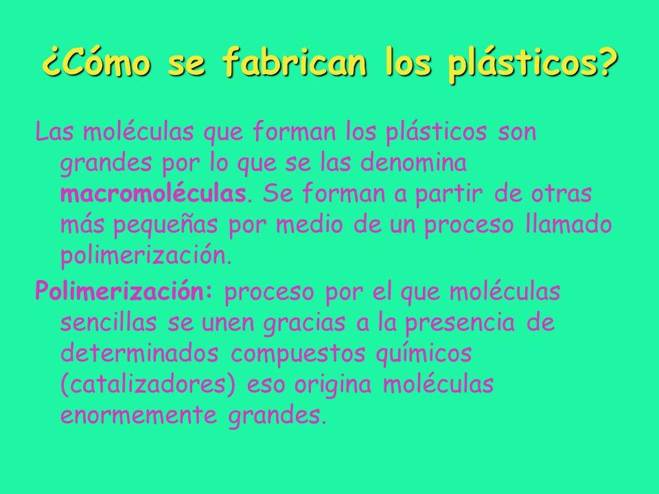Clasificación de los plásticos Termoestables: -Baquelita -Melamina -Resina de poliéster -Resina epoxi Termoplastos: -Polietileno -PVC -Nailon -Poli estireno Elastómeros: -Caucho sintético -Neopreno -Silicona
