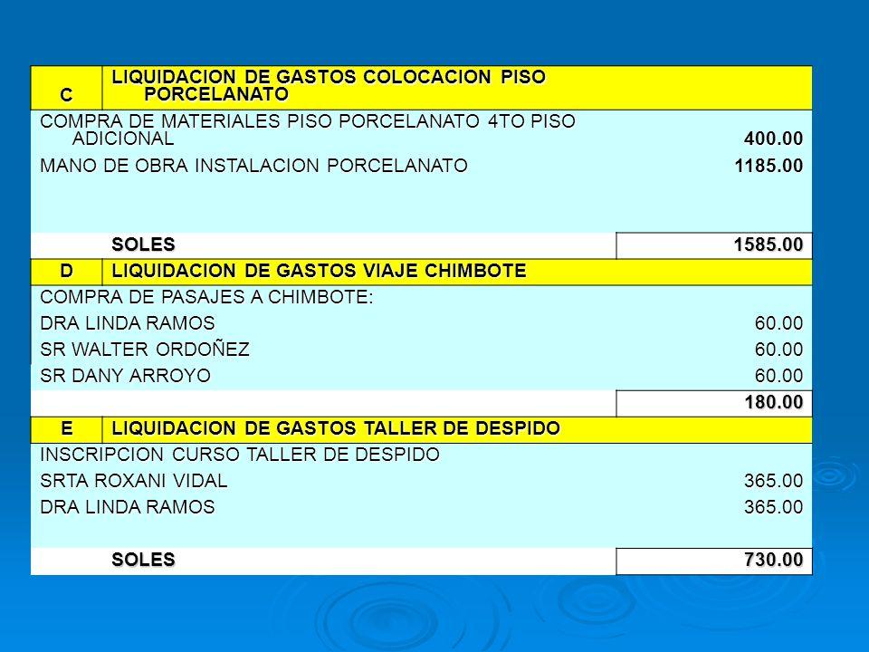F LIQUIDACION DE GASTOS RECEPCION COMPRA DE PISO LAMINADO 230.00 COMPRA DE FELPUDO ( ENTRADA A RECEPCION ) 429.72 COMPRA DE FELPUDO ( ESCALERA DE ENTRADA ) 290.00 SOLES949.72 RESUMENA332.00 B180.00 C1,585.00 D180.00 E730.00 F949.72 TOTA L 3,956.72