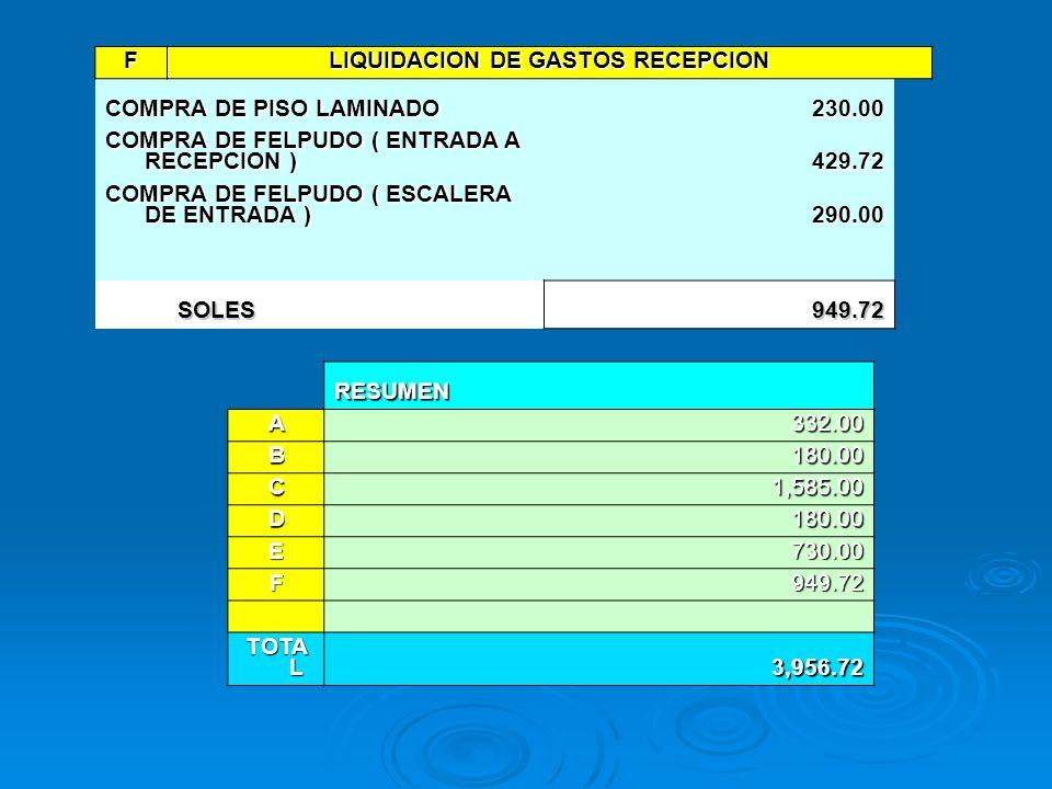 F LIQUIDACION DE GASTOS RECEPCION COMPRA DE PISO LAMINADO 230.00 COMPRA DE FELPUDO ( ENTRADA A RECEPCION ) 429.72 COMPRA DE FELPUDO ( ESCALERA DE ENTR