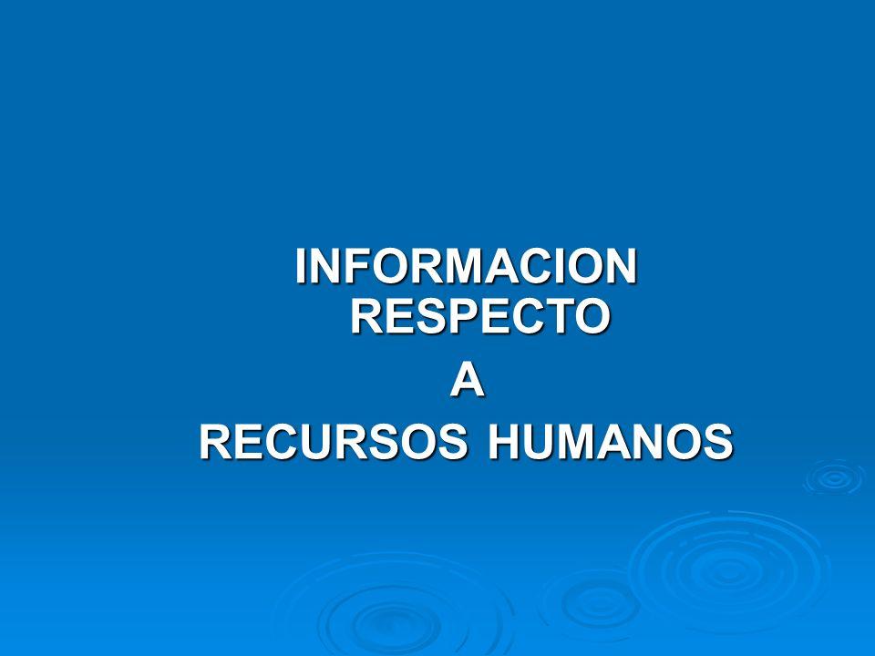 Informe de RRHH 15 Personal que ha ingresado a laborar a la empresa Nº Nombres y Apellidos PuestoFecha 1 Oscar Ninamango Zuñiga Puesto Nuevo 09/06/2008 AREA LEGAL