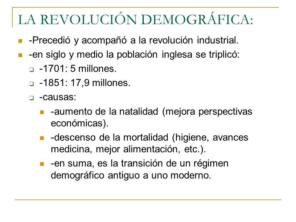 LA REVOLUCIÓN DEMOGRÁFICA: -Precedió y acompañó a la revolución industrial. -en siglo y medio la población inglesa se triplicó: -1701: 5 millones. -18