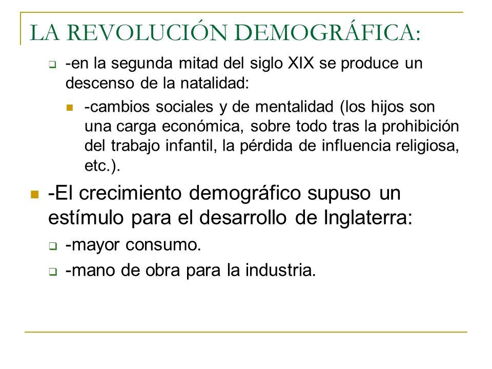 LA DIFUSIÓN DE LA INDUSTRIALIZACIÓN: -FRANCIA: -vía distinta a la británica: lenta industrialización, que se impuso a partir del Segundo Imperio (1852-1870).