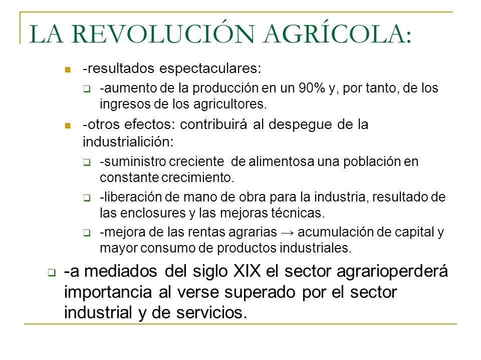 LA REVOLUCIÓN AGRÍCOLA: -resultados espectaculares: -aumento de la producción en un 90% y, por tanto, de los ingresos de los agricultores. -otros efec