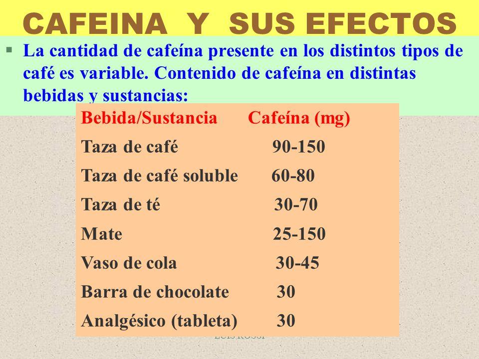 LUIS ROSSI CAFEINA Y SUS EFECTOS §La cantidad de cafeína presente en los distintos tipos de café es variable. Contenido de cafeína en distintas bebida