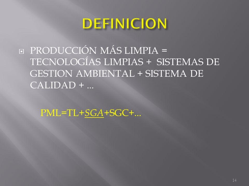 PRODUCCIÓN MÁS LIMPIA = TECNOLOGÍAS LIMPIAS + SISTEMAS DE GESTION AMBIENTAL + SISTEMA DE CALIDAD +... PML=TL+ SGA +SGC+... 14