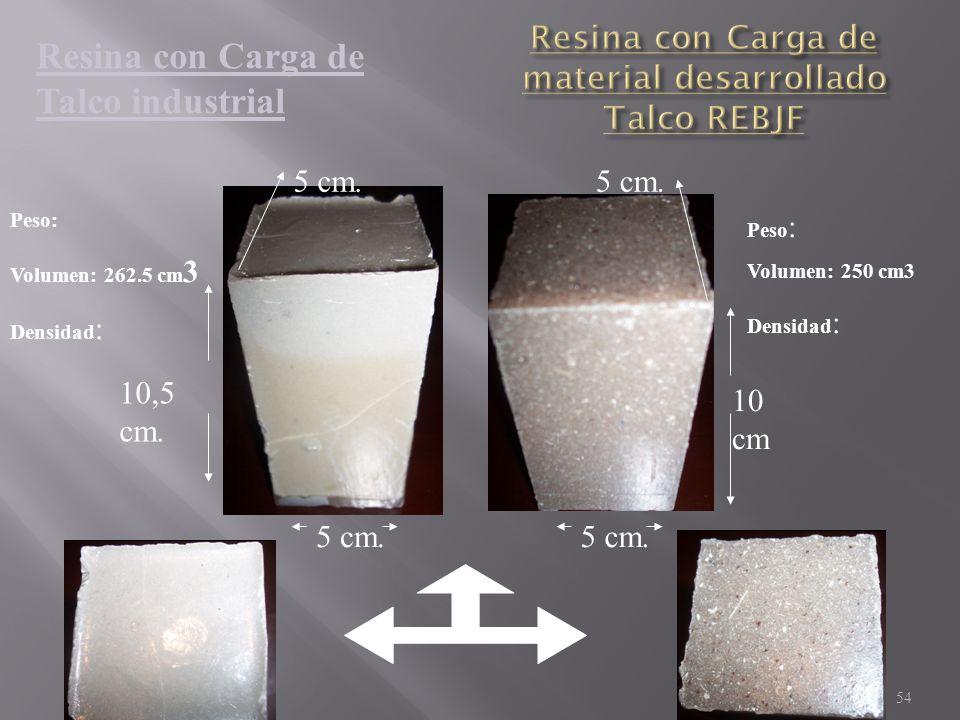 Resina con Carga de Talco industrial Peso: Volumen: 262.5 cm 3 Densidad : Peso : Volumen: 250 cm3 Densidad : 10 cm 10,5 cm. 5 cm. 54