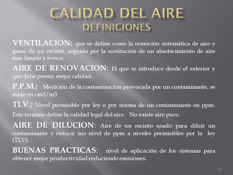 VENTILACION: que se define como la remoción sistemática de aire y gases de un recinto, seguida por la sustitución de un abastecimiento de aire mas lim