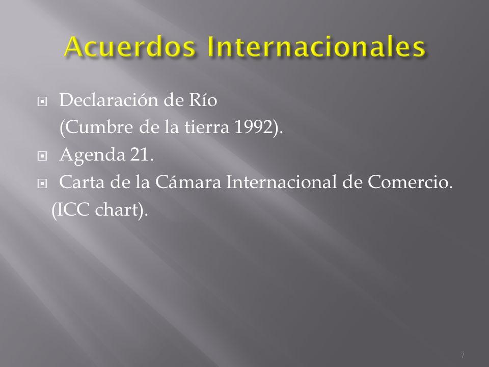 Declaración de Río (Cumbre de la tierra 1992). Agenda 21. Carta de la Cámara Internacional de Comercio. (ICC chart). 7