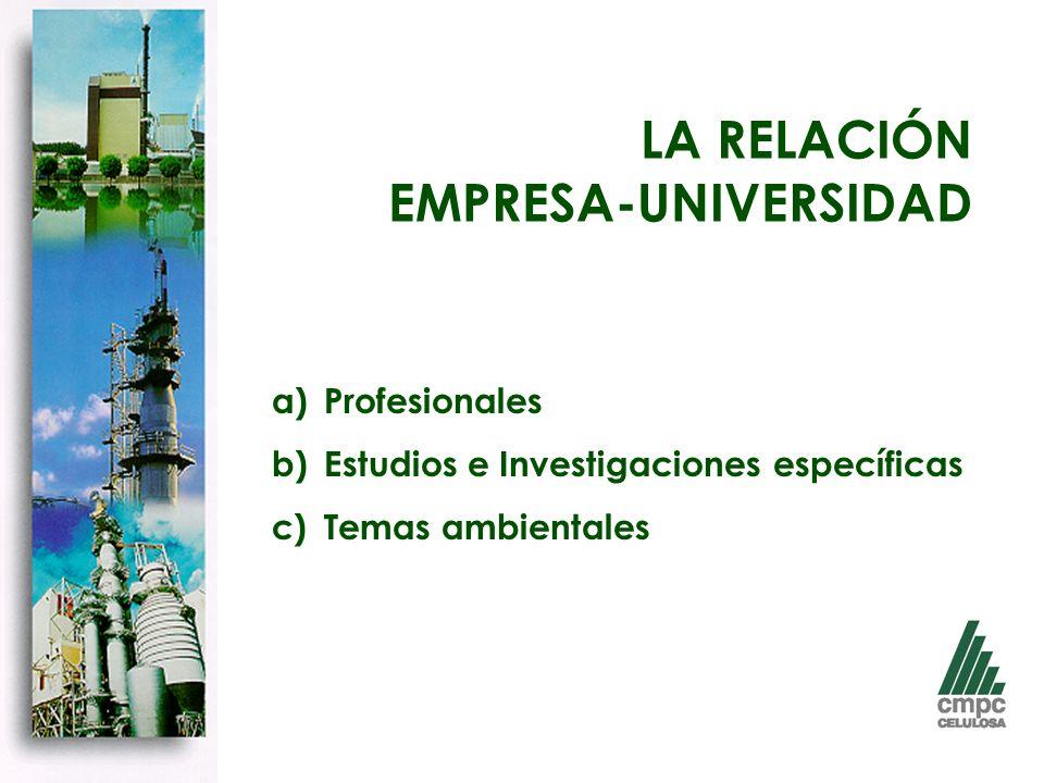LA RELACIÓN EMPRESA-UNIVERSIDAD a)Profesionales b)Estudios e Investigaciones específicas c)Temas ambientales