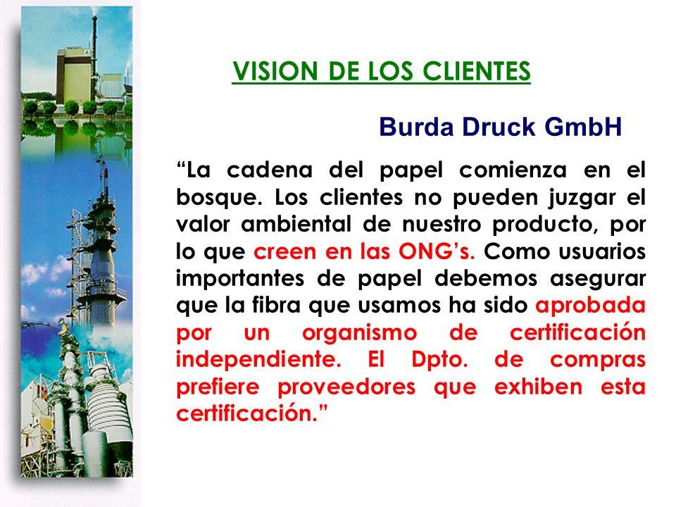 VISION DE LOS CLIENTES Burda Druck GmbH La cadena del papel comienza en el bosque.
