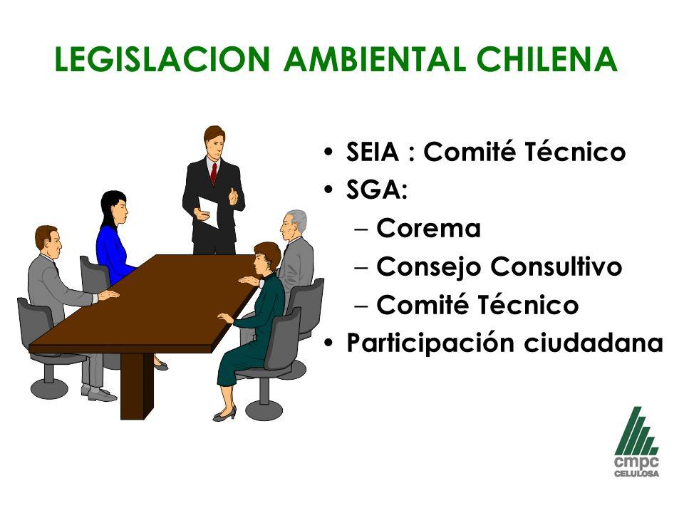 SEIA : Comité Técnico SGA: – Corema – Consejo Consultivo – Comité Técnico Participación ciudadana LEGISLACION AMBIENTAL CHILENA