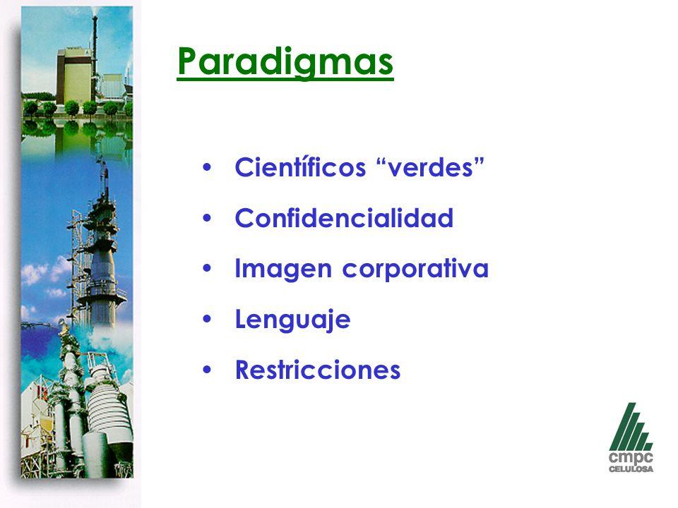 Científicos verdes Confidencialidad Imagen corporativa Lenguaje Restricciones Paradigmas