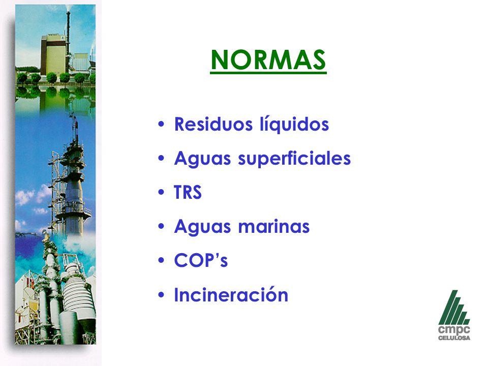 NORMAS Residuos líquidos Aguas superficiales TRS Aguas marinas COPs Incineración