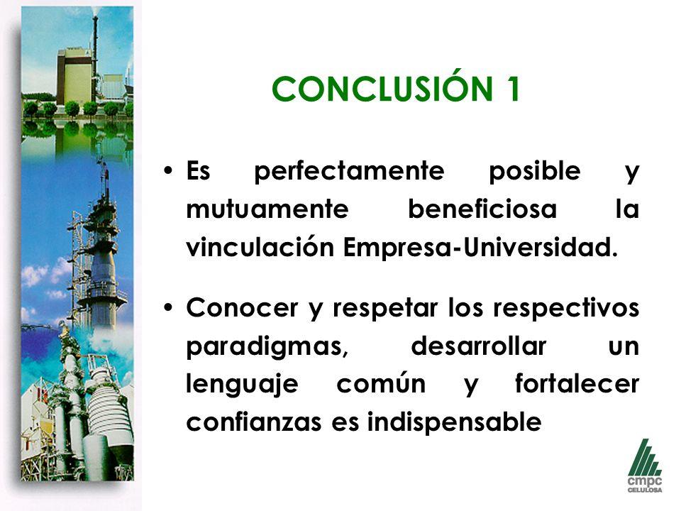 CONCLUSIÓN 1 Es perfectamente posible y mutuamente beneficiosa la vinculación Empresa-Universidad.