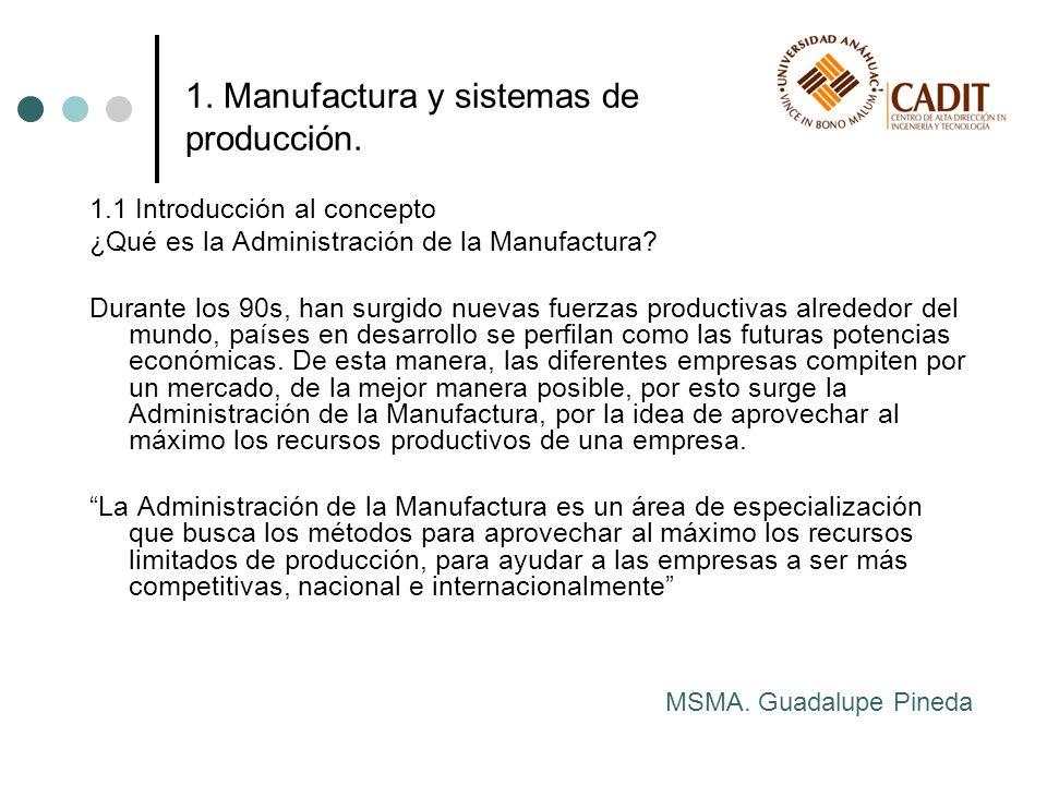 MSMA.Guadalupe Pineda CLASIFICACION DE LOS SISTEMAS DE MANUFACTURA.