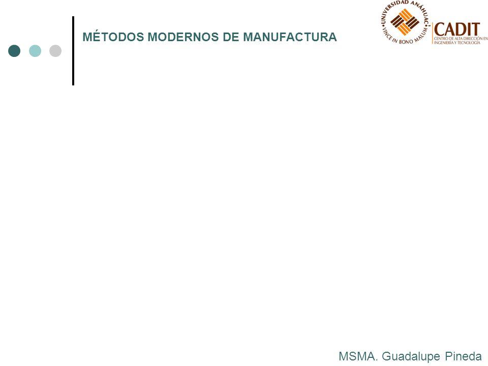 MSMA. Guadalupe Pineda MÉTODOS MODERNOS DE MANUFACTURA