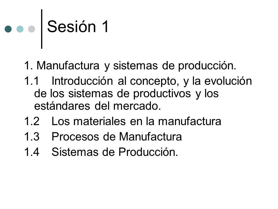 1. Manufactura y sistemas de producción. 1.1 Introducción al concepto, y la evolución de los sistemas de productivos y los estándares del mercado. 1.2