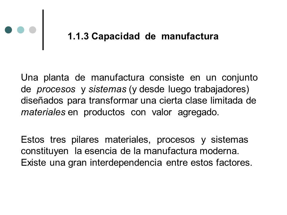 1.1.3 Capacidad de manufactura Una planta de manufactura consiste en un conjunto de procesos y sistemas (y desde luego trabajadores) diseñados para tr