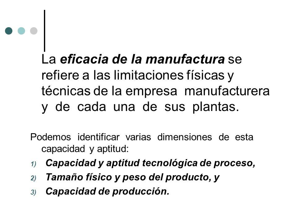 La eficacia de la manufactura se refiere a las limitaciones físicas y técnicas de la empresa manufacturera y de cada una de sus plantas. Podemos ident