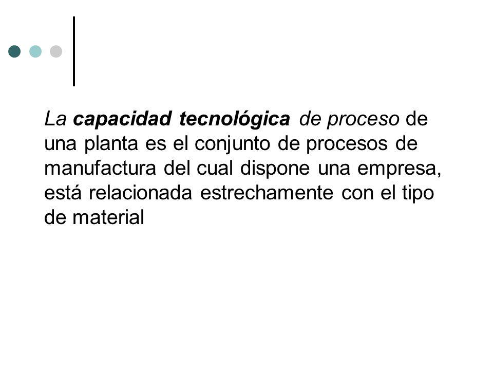 La capacidad tecnológica de proceso de una planta es el conjunto de procesos de manufactura del cual dispone una empresa, está relacionada estrechamen