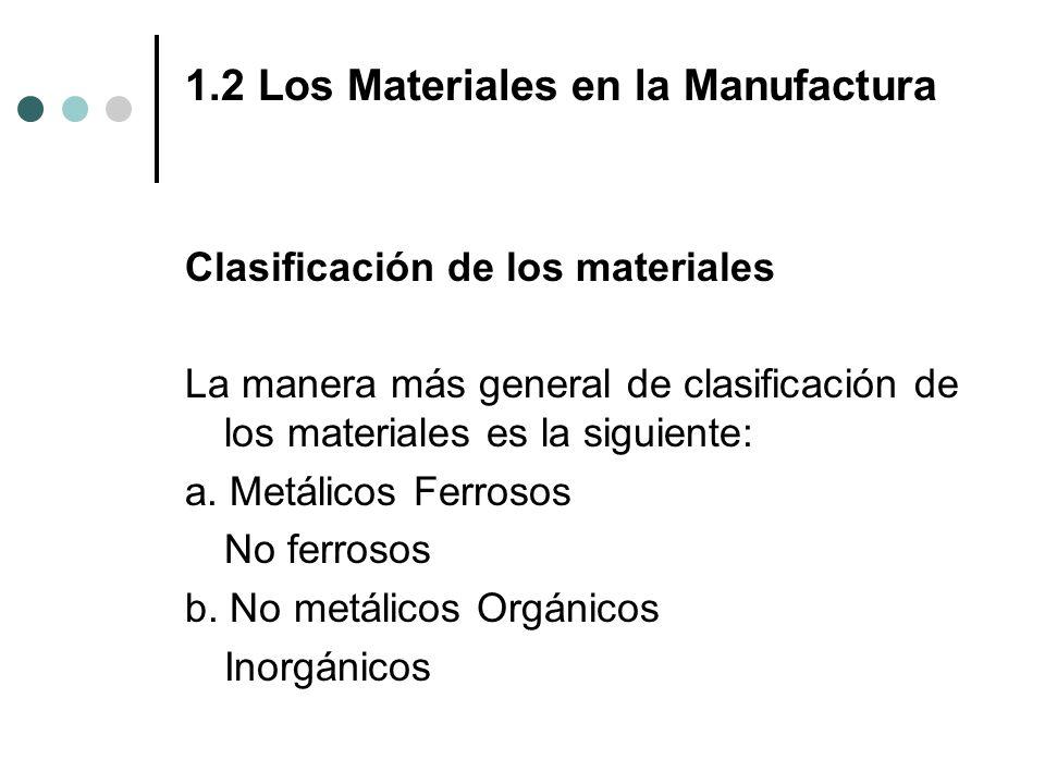 1.2 Los Materiales en la Manufactura Clasificación de los materiales La manera más general de clasificación de los materiales es la siguiente: a. Metá