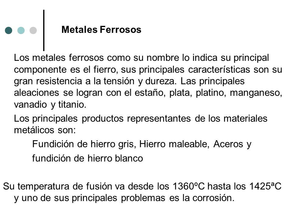 Metales Ferrosos Los metales ferrosos como su nombre lo indica su principal componente es el fierro, sus principales características son su gran resis