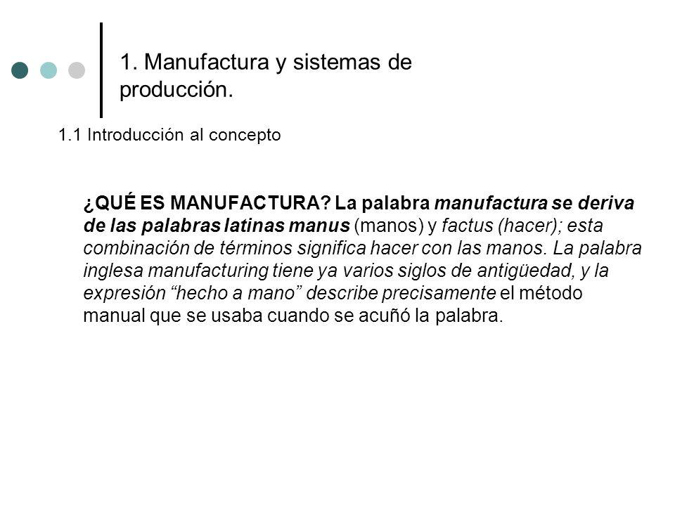1. Manufactura y sistemas de producción. 1.1 Introducción al concepto ¿QUÉ ES MANUFACTURA? La palabra manufactura se deriva de las palabras latinas ma