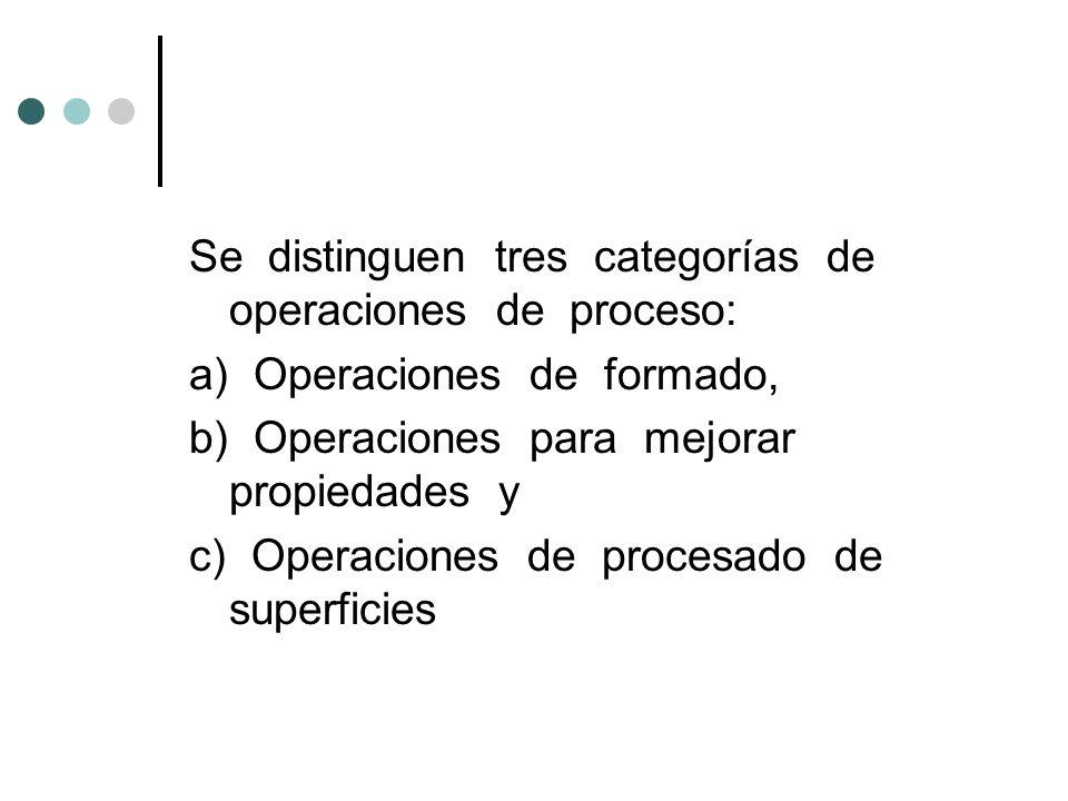 Se distinguen tres categorías de operaciones de proceso: a) Operaciones de formado, b) Operaciones para mejorar propiedades y c) Operaciones de proces
