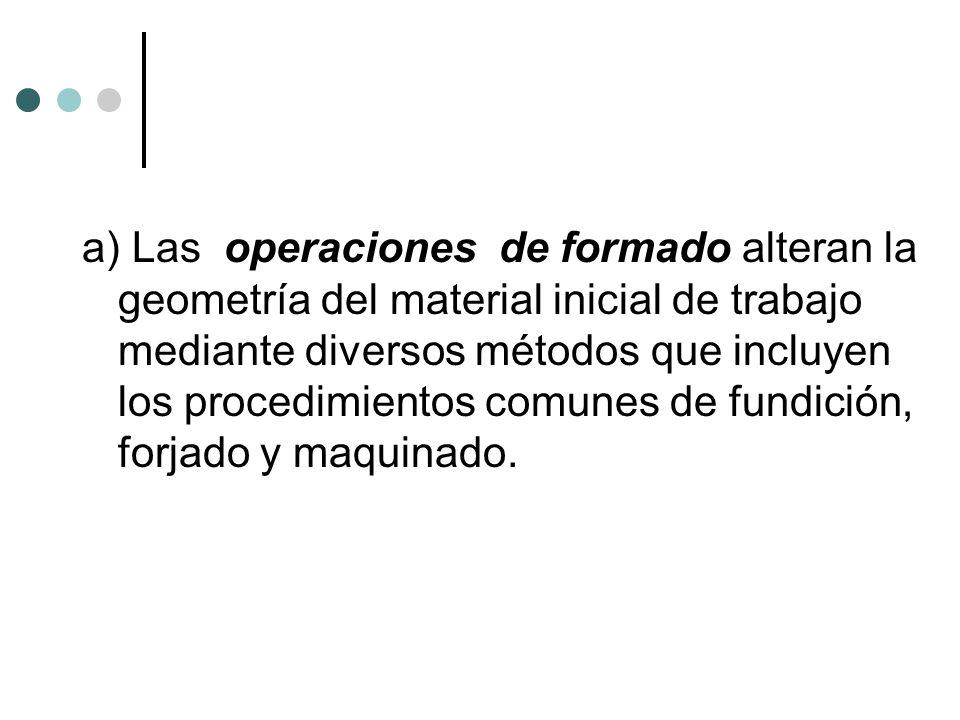 a) Las operaciones de formado alteran la geometría del material inicial de trabajo mediante diversos métodos que incluyen los procedimientos comunes d