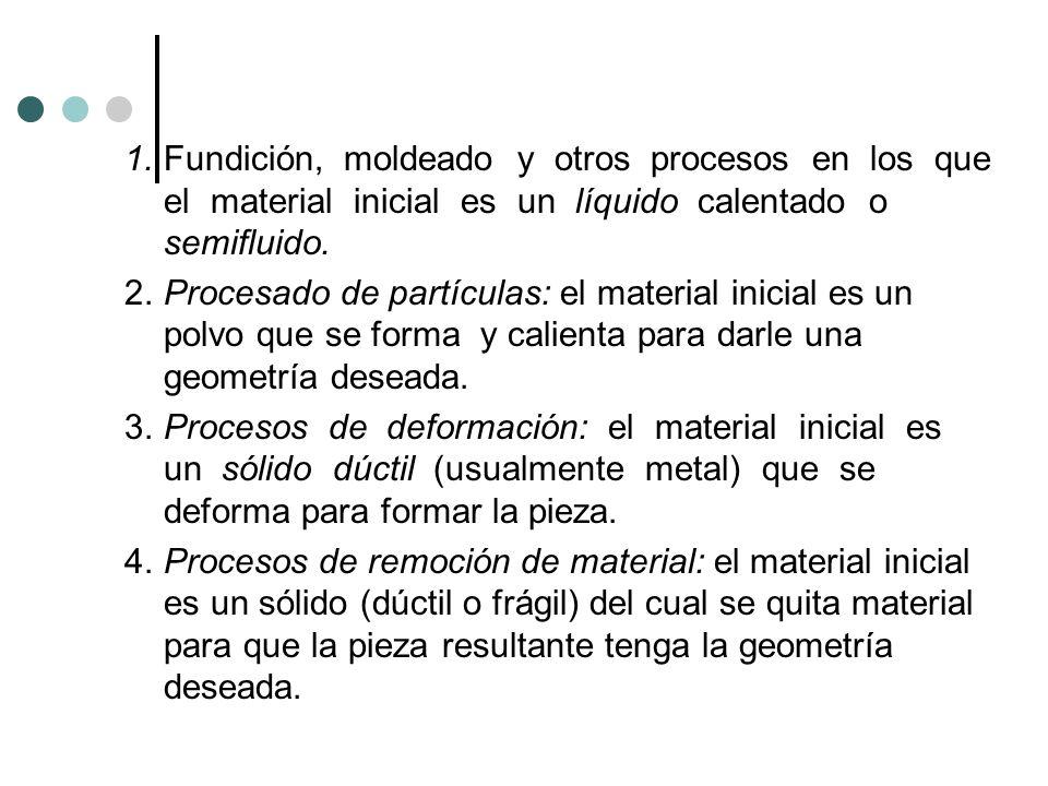1.Fundición, moldeado y otros procesos en los que el material inicial es un líquido calentado o semifluido. 2.Procesado de partículas: el material ini