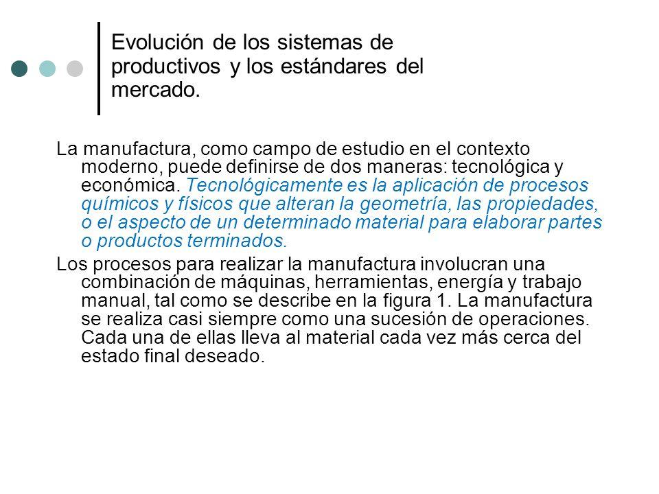 La manufactura, como campo de estudio en el contexto moderno, puede definirse de dos maneras: tecnológica y económica. Tecnológicamente es la aplicaci