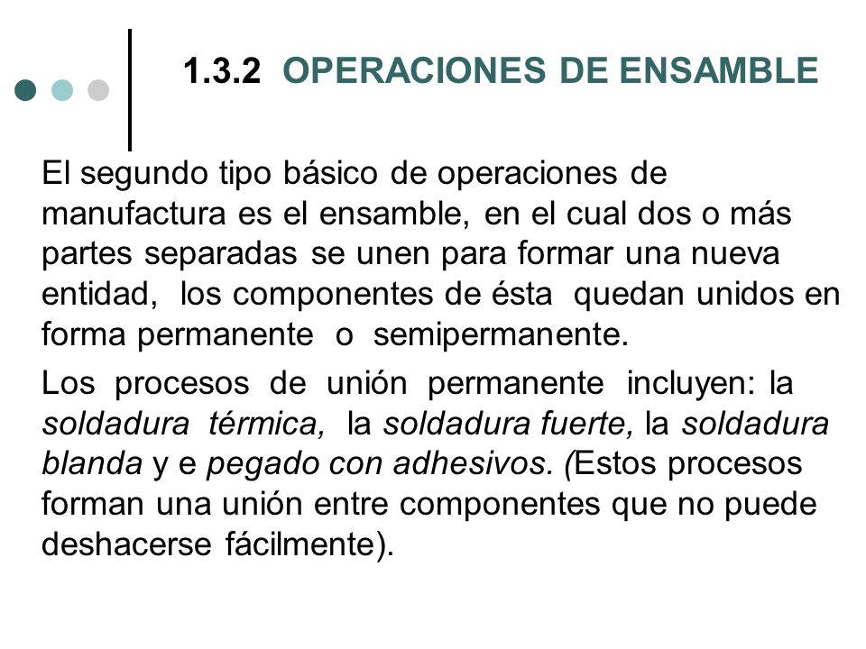1.3.2 OPERACIONES DE ENSAMBLE El segundo tipo básico de operaciones de manufactura es el ensamble, en el cual dos o más partes separadas se unen para