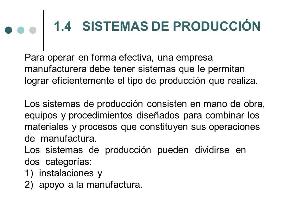 1.4 SISTEMAS DE PRODUCCIÓN Para operar en forma efectiva, una empresa manufacturera debe tener sistemas que le permitan lograr eficientemente el tipo