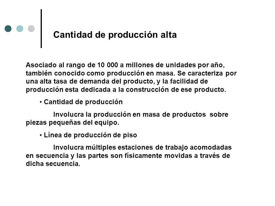 Cantidad de producción alta Asociado al rango de 10 000 a millones de unidades por año, también conocido como producción en masa. Se caracteriza por u