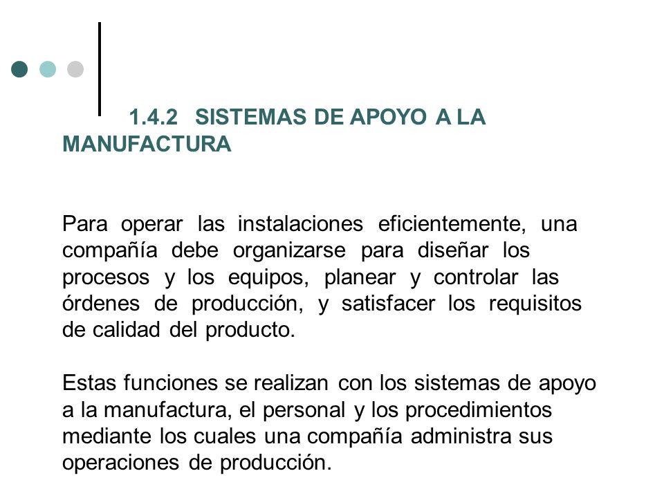 1.4.2SISTEMAS DE APOYO A LA MANUFACTURA Para operar las instalaciones eficientemente, una compañía debe organizarse para diseñar los procesos y los eq